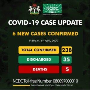 updates of coronavirus cases in Nigeria