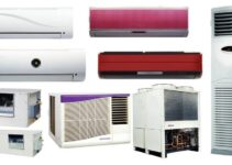 Most Reliable Air Conditioners