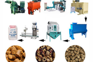 Produce High Quality Feed Pellets